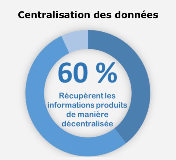 Centralisation-des-données-1